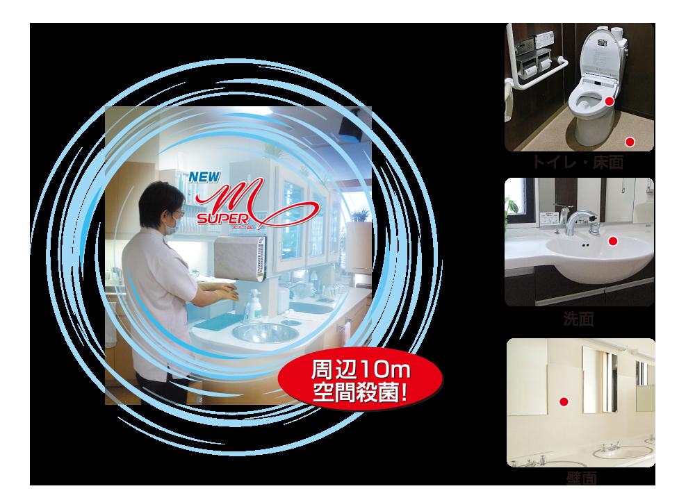 トイレ・床面、洗面台、壁面など エアータオルの周辺10mの空間を殺菌